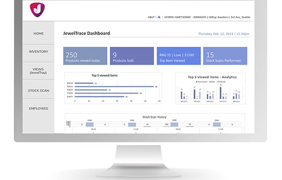 Jewelry Data Analytics