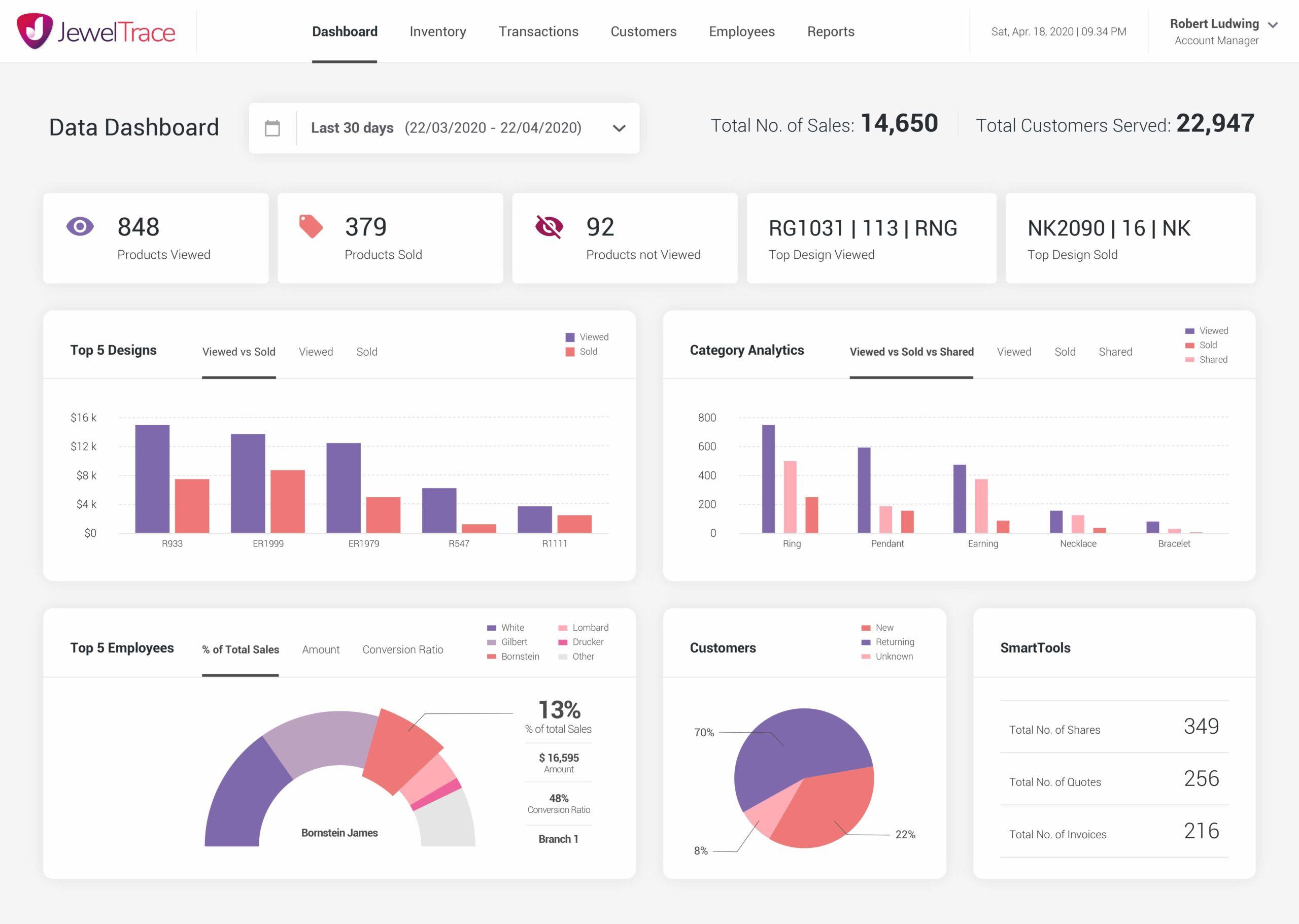 JewelTrace Data Analytics